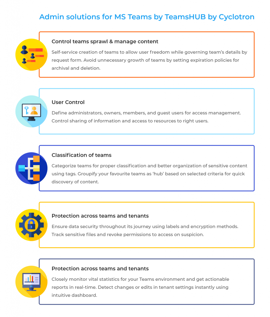 Admin solutions, MS Teams, TeamsHUB by Cyclotron